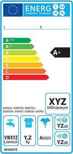 eticheta UE clasa energetica masina de spalat rufe