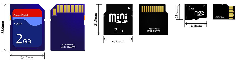 comparatie dimensiuni carduri SD