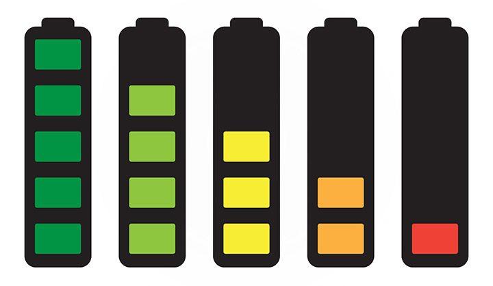 nivel incercare baterie